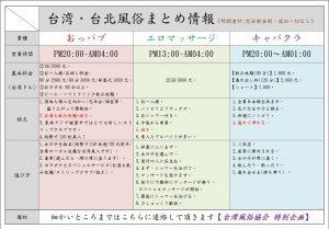 台湾.台北風俗まとめ情報